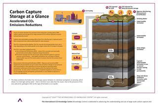 Resource Item Image